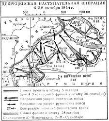 Дебреценская операция 1944 года