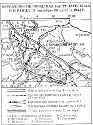 Карпатско-Ужгородская операция 1944 года