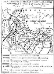 Карпатско-Дуклинская операция 1944 года