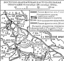 Восточно-Карпатская операция 1944 года