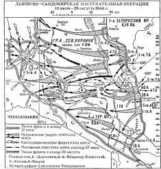 Львовско-Сандомирская операция 1944 года