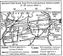 Белостокская операция 1944 года