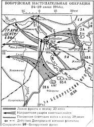 Бобруйская операция 1944 года