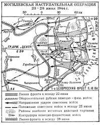 Могилёвская операция 1944 года