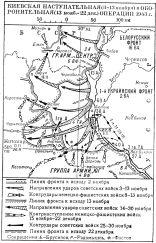 Киевская наступательная операция 1943 года
