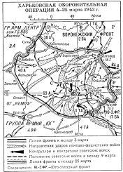 Харьковская оборонительная операция 1943 года