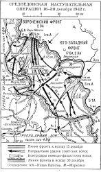Среднедонская операция 1942 года