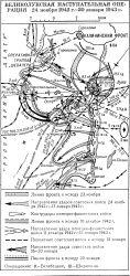 Великолукская операция 1942–43 годов