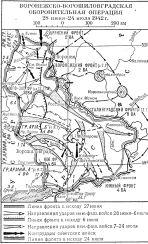Воронежско-Ворошиловградская операция 1942 года