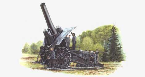 420-мм мортира Dicke Berta (Дике Берта) (1917)