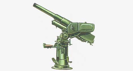 76,2-мм зенитная пушка Лендер 1912