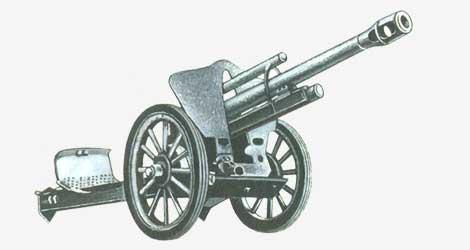 105-мм полевая гаубица leFH.18 1918