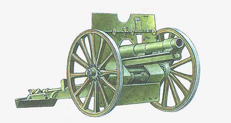75-мм пушка Canonne da 75/27 1912