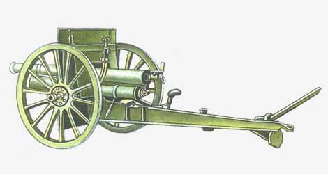 76,2-мм полевая пушка обр. 1902