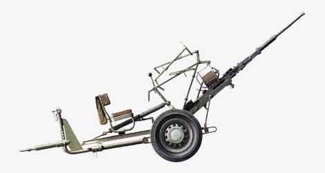 20-мм пушка Цrlikon (Эрликон) 1917