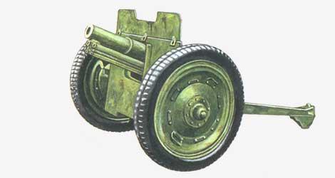 76,2-мм полковая пушка обр.1927