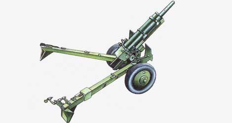 105-мм гаубица М2А1 1939