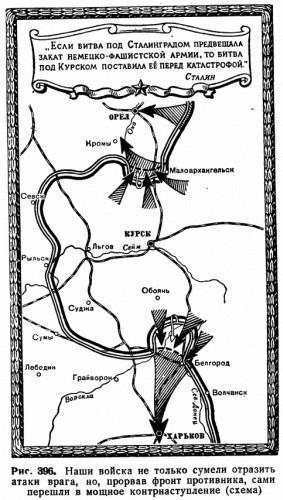 Рис. 396. Наши войска не только сумели отразить атаки врага, но, прорвав фронт противника, сами перешли в мощное контрнаступление (схема)