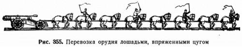 Рис. 355. Перевозка орудия лошадьми, впряженными цугом
