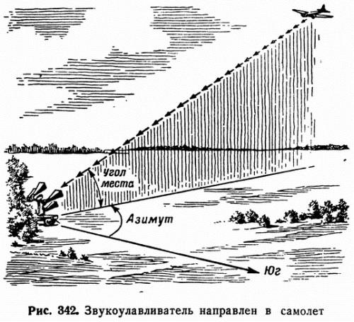 Рис. 342. Звукоулавливатель направлен в самолет
