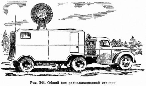 Рис. 344. Общий вид радиолокационной станции