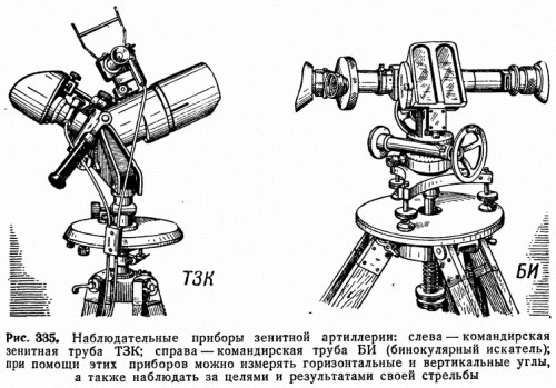 Рис. 335. Наблюдательные приборы зенитной артиллерии: слева — командирская зенитная труба ТЗК; справа — командирская труба БИ (бинокулярный искатель); при помощи этих приборов можно измерять горизонтальные и вертикальные углы, а также наблюдать за целями и результатами своей стрельбы