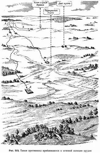 Рис. 313. Танки противника приближаются к огневой позиции орудия