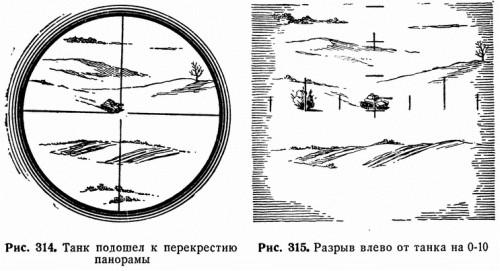 Рис. 314. Танк подошел к перекрестию Рис. 315. Разрыв влево от танка на 0-10 панорамы