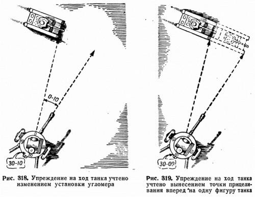 Рис. 318. Упреждение на ход танка учтено изменением установки угломера Рис. 319. Упреждение на ход танка учтено вынесением точки прицеливания вперед на одну фигуру танка