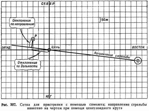 Рис. 307. Сетка для пристрелки с помощью самолета; направление стрельбы нанесено на чертеж при помощи целлулоидного круга