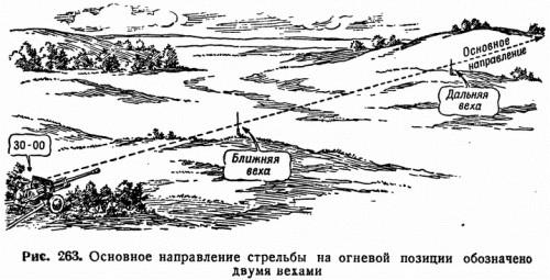 Рис. 263. Основное направление стрельбы на огневой позиции обозначено двумя вехами