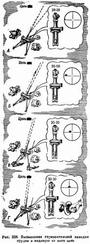 259. Выполнение горизонтальной наводки орудия в видимую от него цель