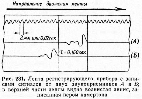 Рис. 231. Лента регистрирующего прибора с записями сигналов от двух звукоприемников <i>А</i> и <i>Б</i>; в верхней части ленты видна волнистая линия, записанная пером камертона