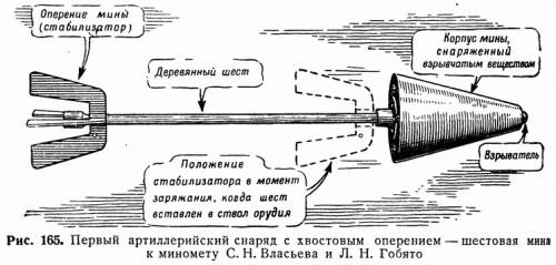 Рис. 165. Первый артиллерийский снаряд с хвостовым оперением — шестовая мина к миномету С. Н. Власьева и Л. Н. Гобято