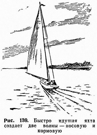 Рис. 139. Быстро идущая яхта создает две волны — носовую и кормовую