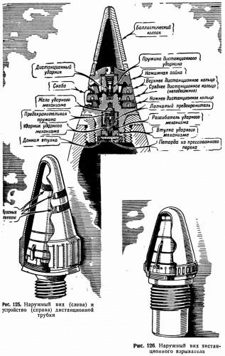 Рис. 125. Наружный вид (слева) и устройство (справа) дистанционной трубки Рис. 126. Наружный вид дистанционного взрывателя