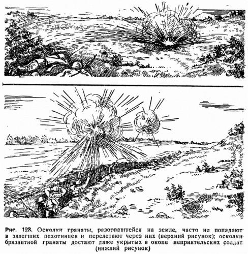 Рис. 123. Осколки гранаты, разорвавшейся на земле, часто не попадают в залегших пехотинцев и перелетают через них (верхний рисунок); осколки бризантной гранаты достают даже укрытых в окопе неприятельских солдат. (нижний рисунок)