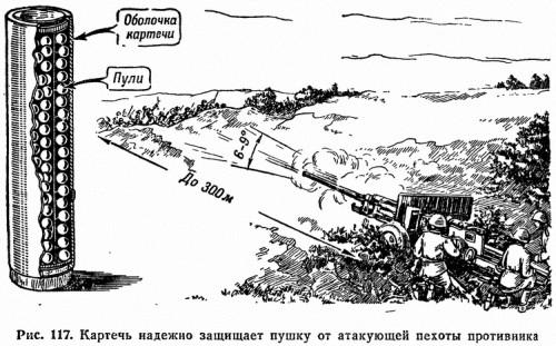 Рис. 117. Картечь надежно защищает пушку от атакующей пехоты противника