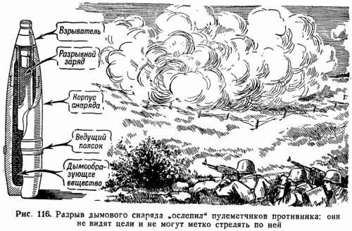 """Рис. 116. Разрыв дымового снаряда «ослепил"""" пулеметчиков противника: они не видят цели и не могут метко стрелять по ней"""