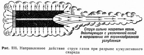 Рис. 111. Направленное действие струи газов при разрыве кумулятивного снаряда