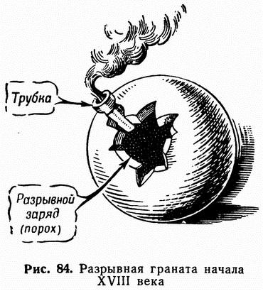 Рис. 84. Разрывная граната начала XVIII века