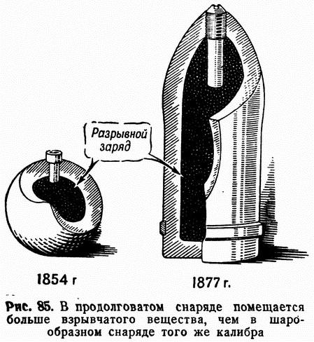Рис. 85. В продолговатом снаряде помещается больше взрывчатого вещества, чем в шарообразном снаряде того же калибра