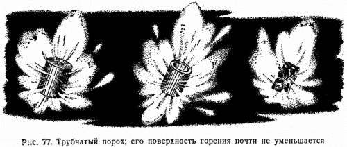 Рис. 77. Трубчатый порох; его поверхность горения почти не уменьшается