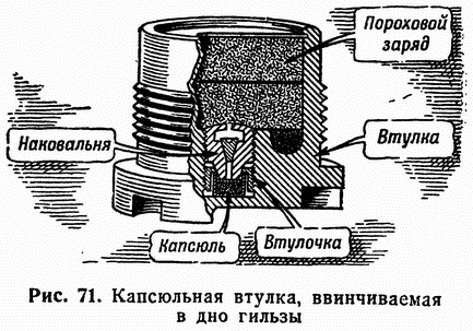 Рис. 71. Капсюльная втулка, ввинчиваемая в дно гильзы