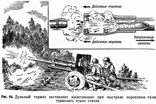 Рис. 64. Дульный тормоз заставляет вылетающие при выстреле пороховые газы тормозить откат ствола
