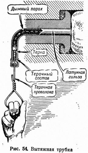 Рис. 54 Вытяжная трубка