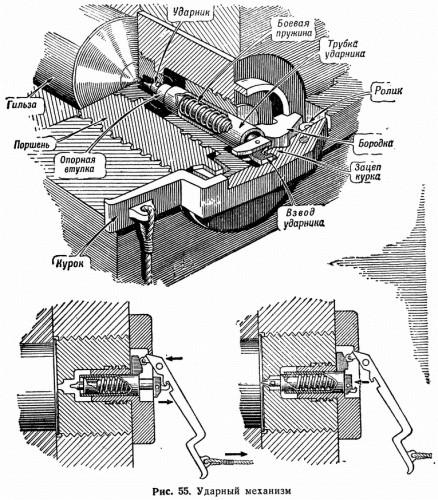 Рис. 55. Ударный механизм