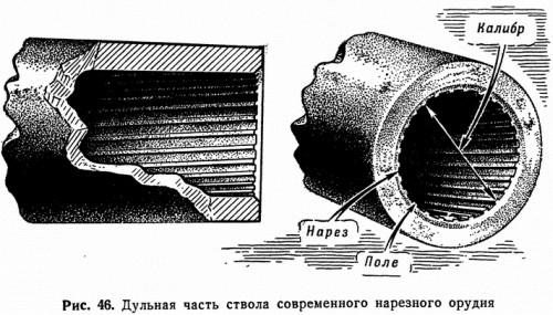 Рис. 46. Дульная часть ствола современного нарезного орудия