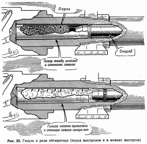 Рис. 53. Гильза в роли обтюратора (перед выстрелом и в момент выстрела)