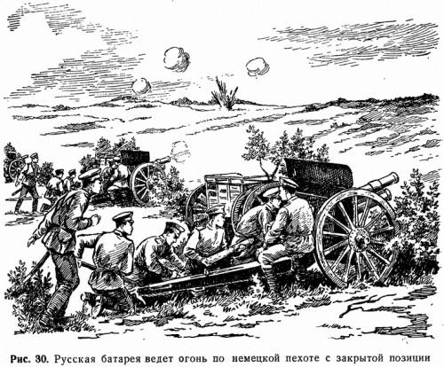 Рис. 30. Русская батарея ведет огонь по немецкой пехоте с закрытой позиции